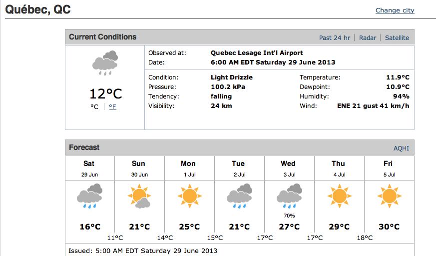Quebec Summer Weather Predictions | Yoktravels.com
